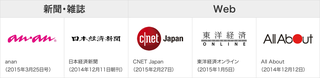 新聞、雑誌web オンライン japan.png